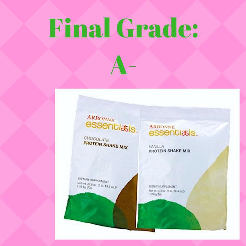 Final Grade-B (6)