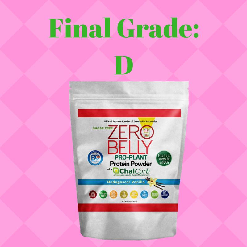 Final Grade-B (8)